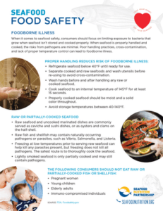 Seafood Food Safety handout